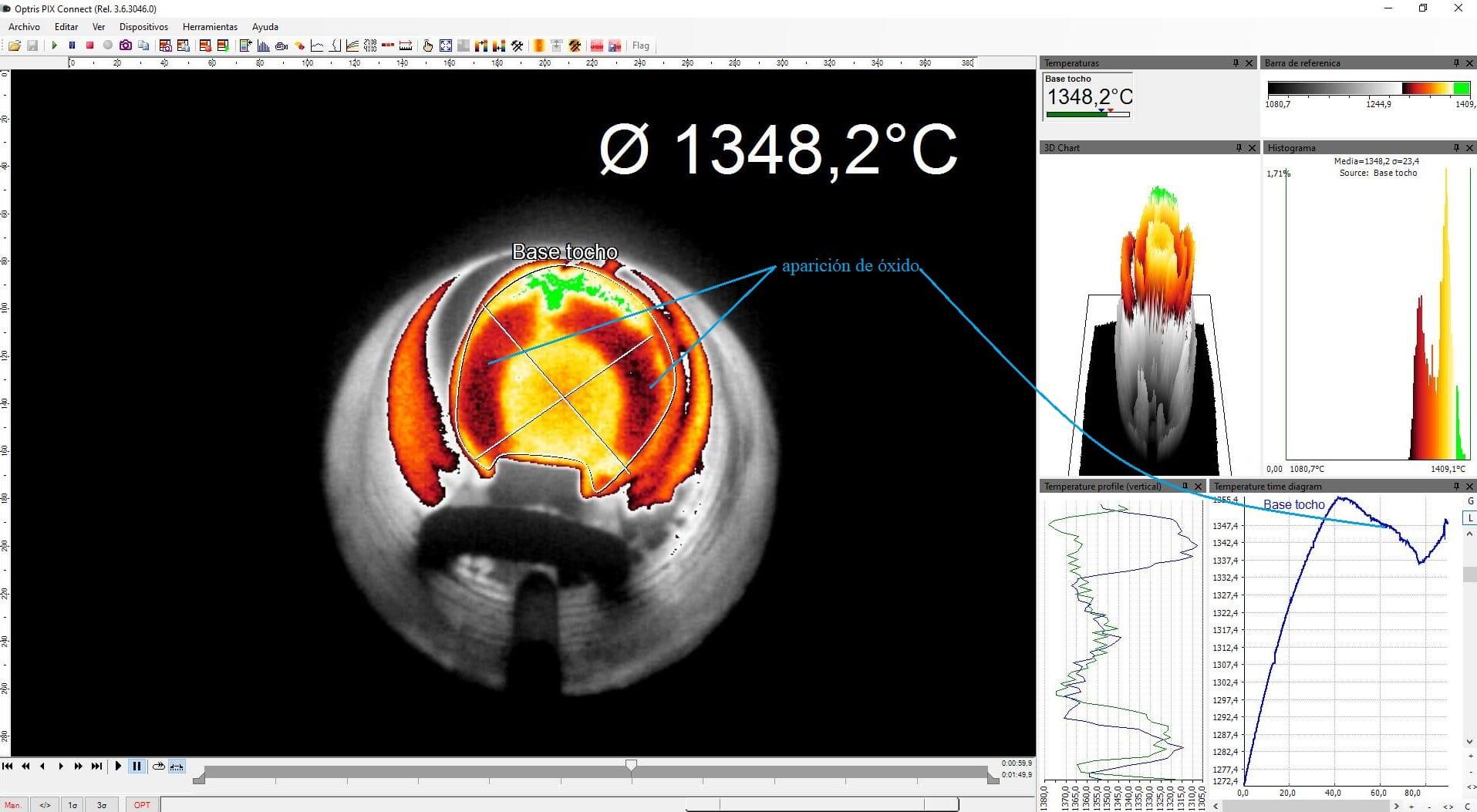 temperatura en forja, Control de Temperatura en Forja | Nota de Aplicación