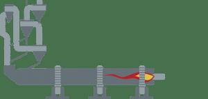 aplicaciones alta temperatura, Aplicaciones de Medición y Control – Cámaras Alta Temperatura