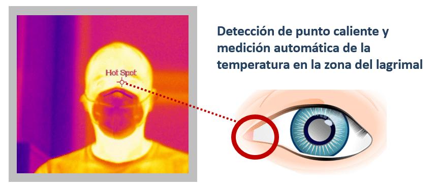 detección de fiebre, La medición facial con termómetros infrarrojos NO es una solución fiable para la detección de fiebre