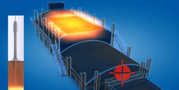 vidrio flotado, Control de temperatura en la fabricación de vidrio flotado